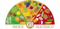 Tabela de Índice Glicêmico dos Alimentos para Diabéticos e Emagrecer